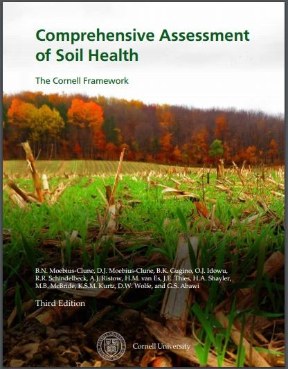 comprehensive assesment of soil health
